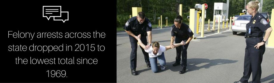 Lowest Arrest Rate Since 1969