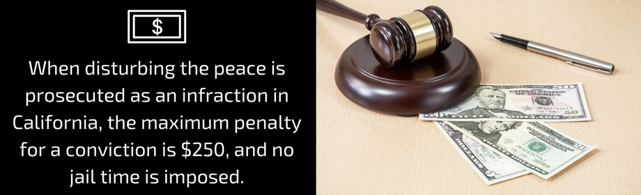 Penalties For Disturbing The Peace